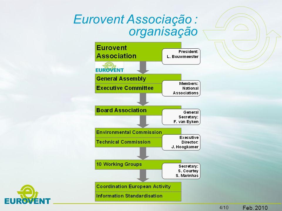 Eurovent Associação : organisação 4/10 Feb. 2010