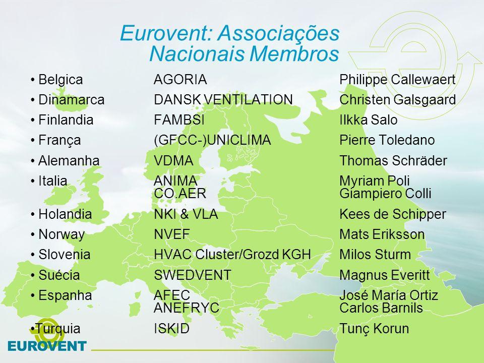 Eurovent: Associações Nacionais Membros Belgica AGORIA Philippe Callewaert Dinamarca DANSK VENTILATIONChristen Galsgaard Finlandia FAMBSI Ilkka Salo F