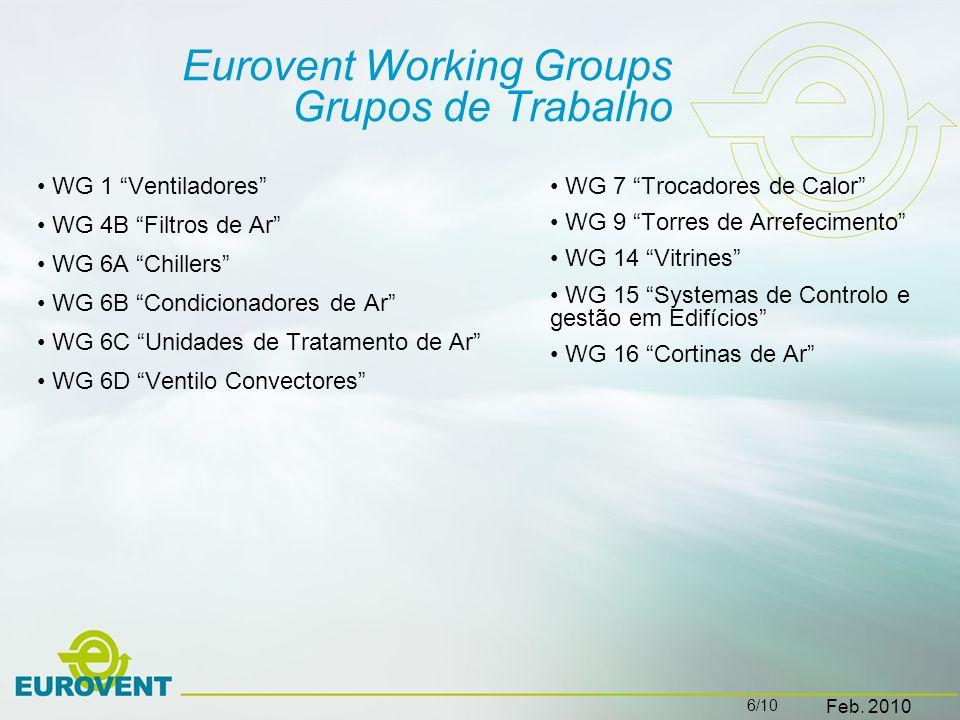 Eurovent Working Groups Grupos de Trabalho WG 1 Ventiladores WG 4B Filtros de Ar WG 6A Chillers WG 6B Condicionadores de Ar WG 6C Unidades de Tratamen