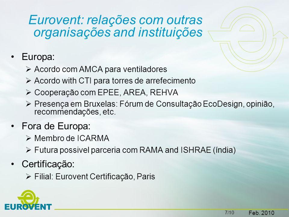 Eurovent: relações com outras organisações and instituições Europa: Acordo com AMCA para ventiladores Acordo with CTI para torres de arrefecimento Coo
