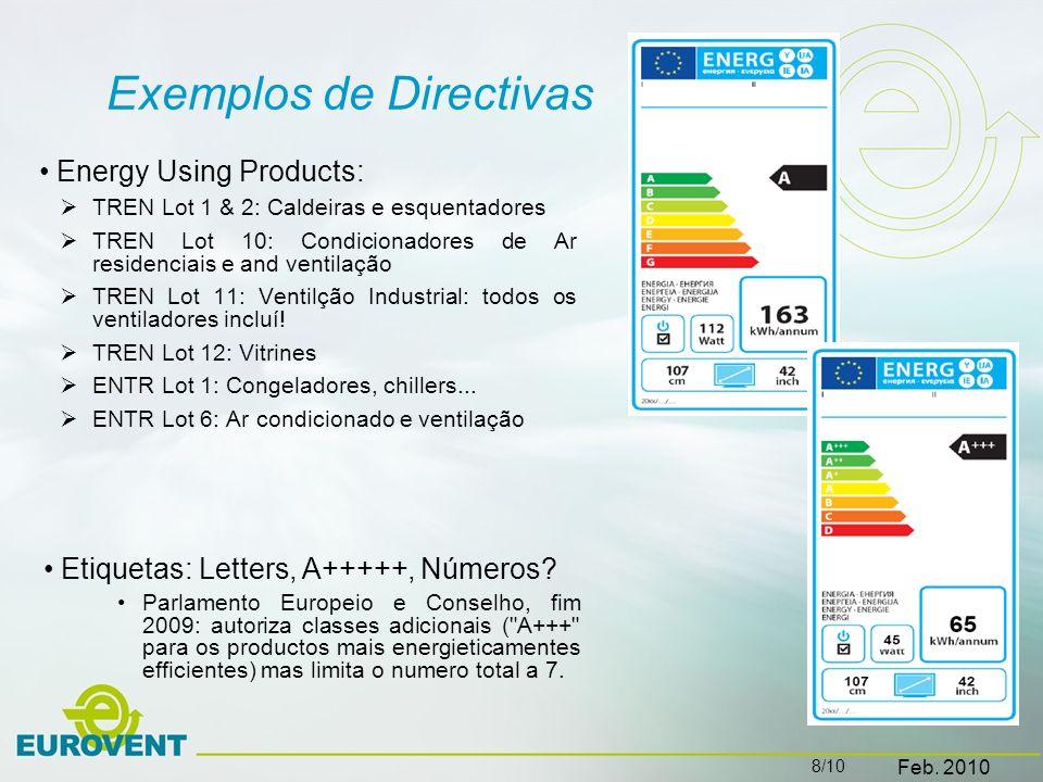 Exemplos de Directivas Energy Using Products: TREN Lot 1 & 2: Caldeiras e esquentadores TREN Lot 10: Condicionadores de Ar residenciais e and ventilaç