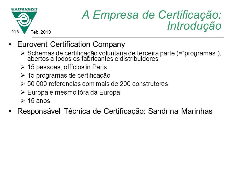 A Empresa de Certificação: Introdução Eurovent Certification Company Schemas de certificação voluntaria de terceira parte (=programas), abertos a todo
