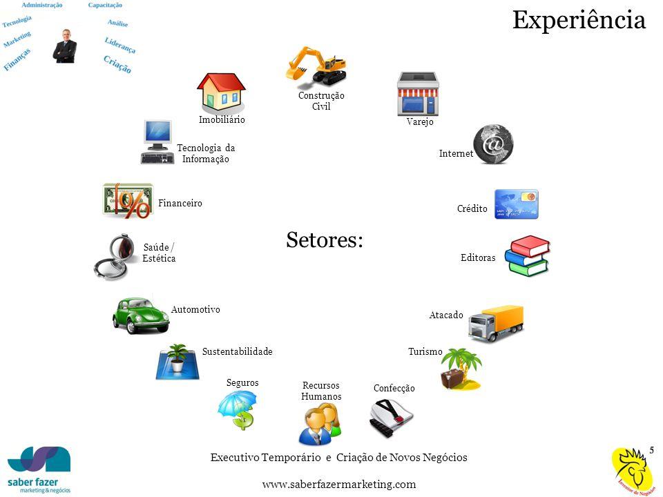 Executivo Temporário e Criação de Novos Negócios www.saberfazermarketing.com Setores: Experiência Construção Civil Imobiliário Tecnologia da Informaçã