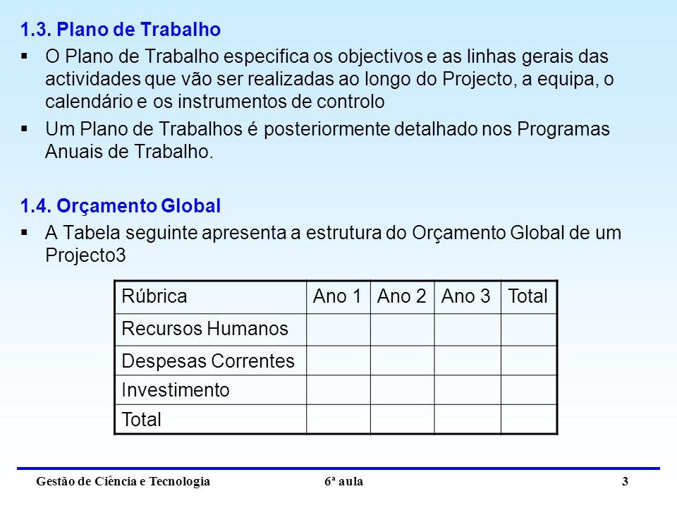 Gestão de Ciência e Tecnologia 6ª aula 3 1.3.