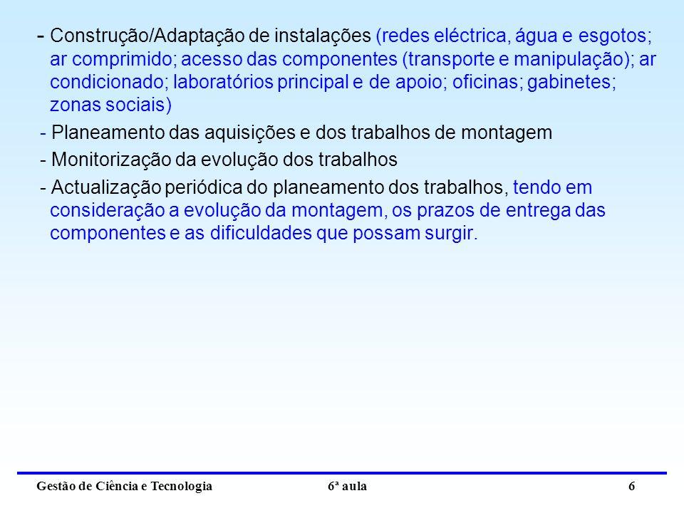 Gestão de Ciência e Tecnologia 6ª aula 6 - Construção/Adaptação de instalações (redes eléctrica, água e esgotos; ar comprimido; acesso das componentes (transporte e manipulação); ar condicionado; laboratórios principal e de apoio; oficinas; gabinetes; zonas sociais) - Planeamento das aquisições e dos trabalhos de montagem - Monitorização da evolução dos trabalhos - Actualização periódica do planeamento dos trabalhos, tendo em consideração a evolução da montagem, os prazos de entrega das componentes e as dificuldades que possam surgir.