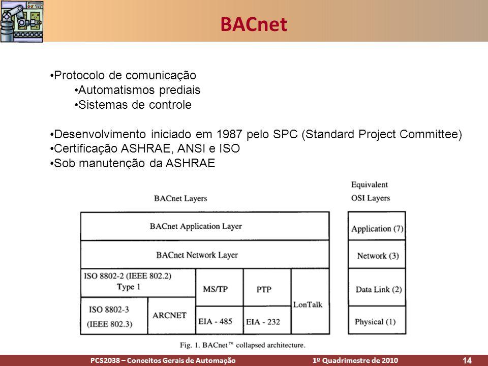 PCS2038 – Conceitos Gerais de Automação 1º Quadrimestre de 2010 14 BACnet Protocolo de comunicação Automatismos prediais Sistemas de controle Desenvol