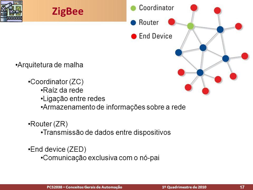 PCS2038 – Conceitos Gerais de Automação 1º Quadrimestre de 2010 17 Arquitetura de malha Coordinator (ZC) Raíz da rede Ligação entre redes Armazenament