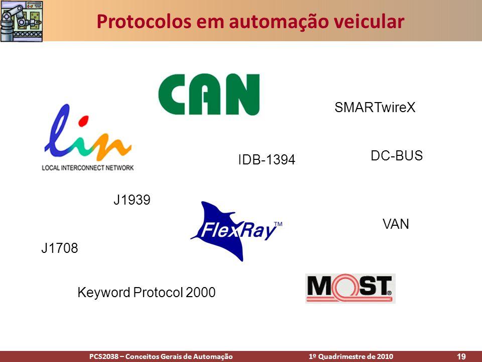 PCS2038 – Conceitos Gerais de Automação 1º Quadrimestre de 2010 19 Protocolos em automação veicular J1939 Keyword Protocol 2000 VAN DC-BUS IDB-1394 SM