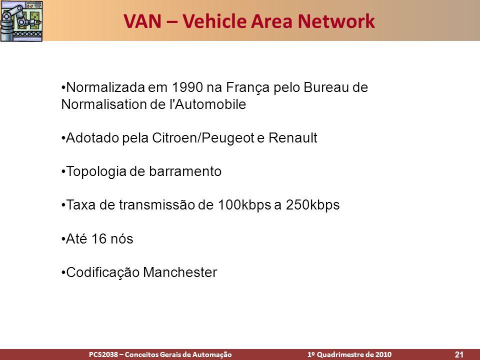 PCS2038 – Conceitos Gerais de Automação 1º Quadrimestre de 2010 21 VAN – Vehicle Area Network Normalizada em 1990 na França pelo Bureau de Normalisati