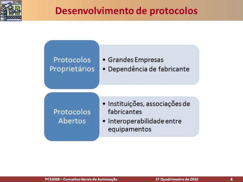 PCS2038 – Conceitos Gerais de Automação 1º Quadrimestre de 2010 4 Desenvolvimento de protocolos