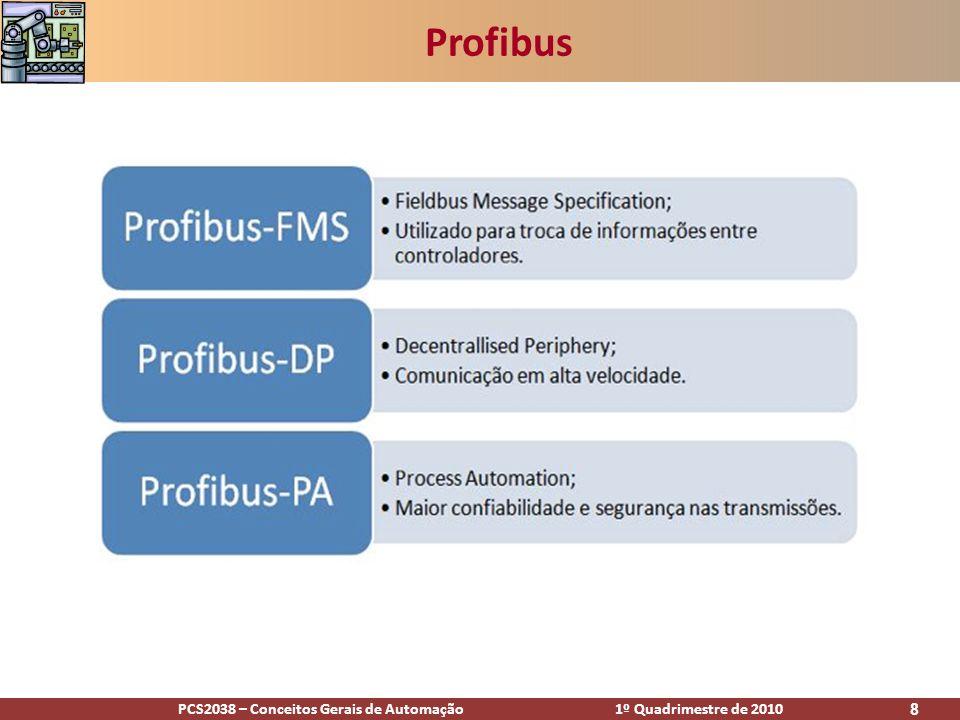 PCS2038 – Conceitos Gerais de Automação 1º Quadrimestre de 2010 8 Profibus
