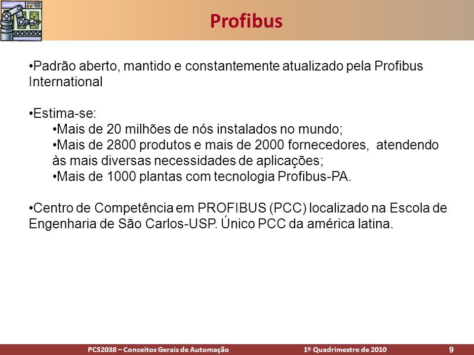 PCS2038 – Conceitos Gerais de Automação 1º Quadrimestre de 2010 9 Profibus Padrão aberto, mantido e constantemente atualizado pela Profibus Internatio