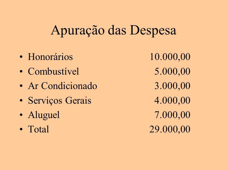 Apuração das Despesa Honorários10.000,00 Combustível 5.000,00 Ar Condicionado 3.000,00 Serviços Gerais 4.000,00 Aluguel 7.000,00 Total29.000,00