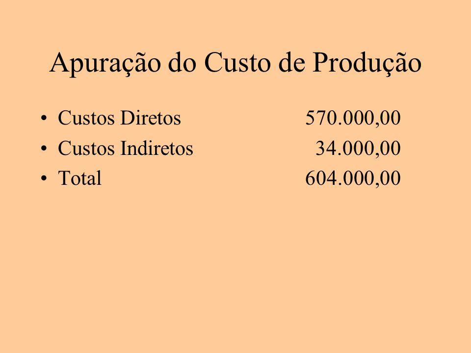 Apuração do Custo de Produção Custos Diretos570.000,00 Custos Indiretos 34.000,00 Total604.000,00