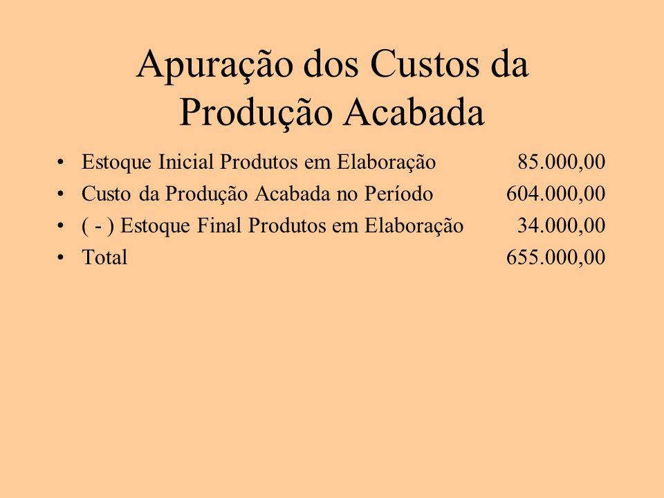 Apuração dos Custos da Produção Acabada Estoque Inicial Produtos em Elaboração 85.000,00 Custo da Produção Acabada no Período604.000,00 ( - ) Estoque
