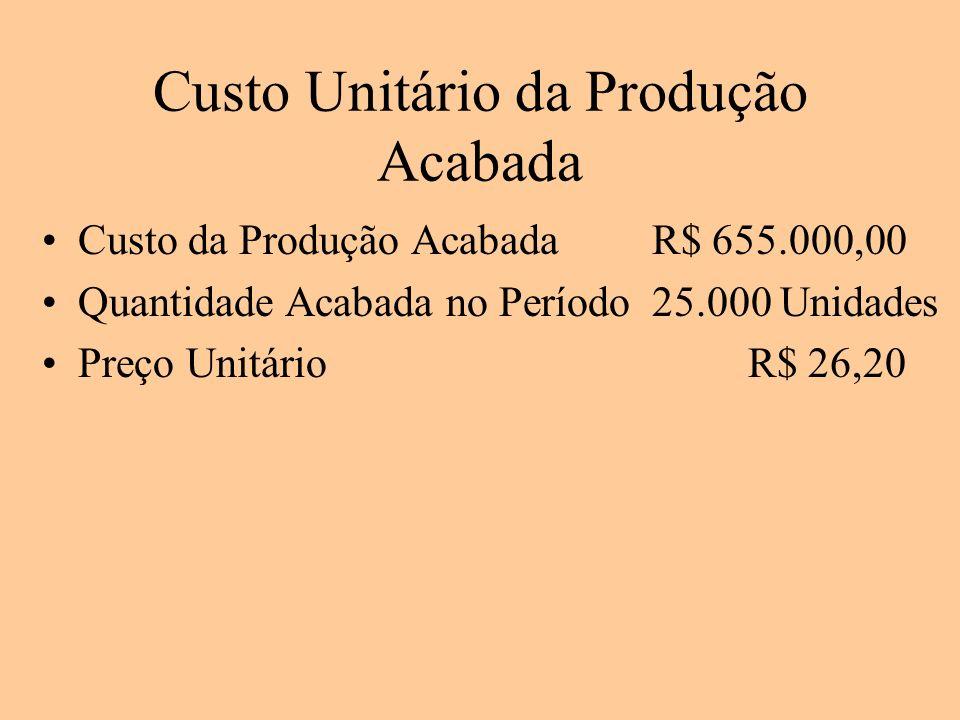 Custo Unitário da Produção Acabada Custo da Produção Acabada R$ 655.000,00 Quantidade Acabada no Período25.000 Unidades Preço Unitário R$ 26,20