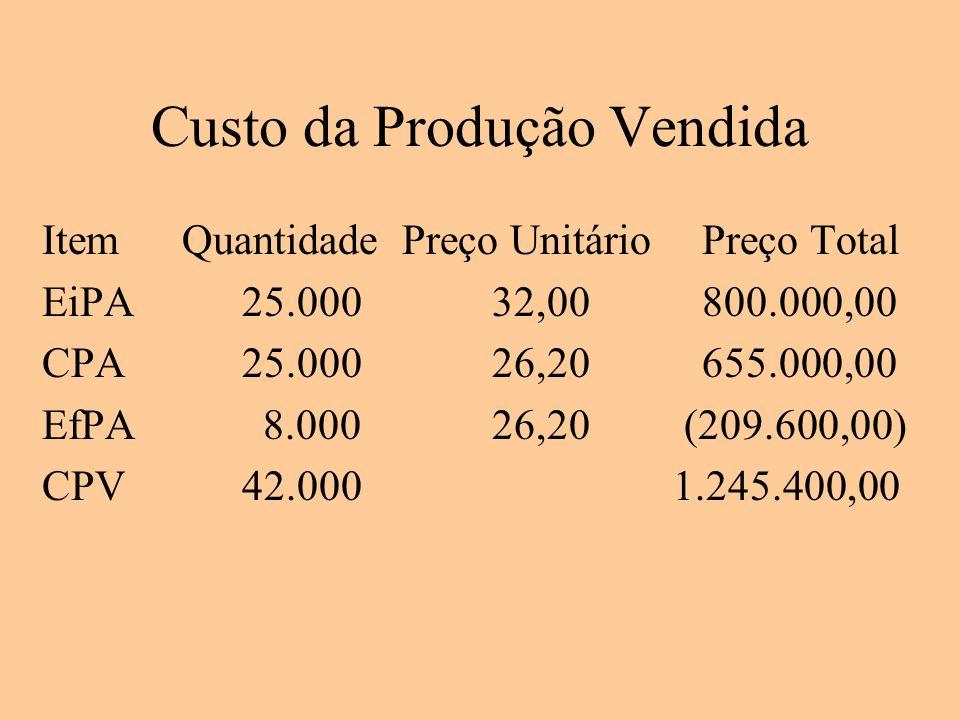Custo da Produção Vendida ItemQuantidadePreço UnitárioPreço Total EiPA25.00032,00800.000,00 CPA25.00026,20655.000,00 EfPA 8.00026,20 (209.600,00) CPV4