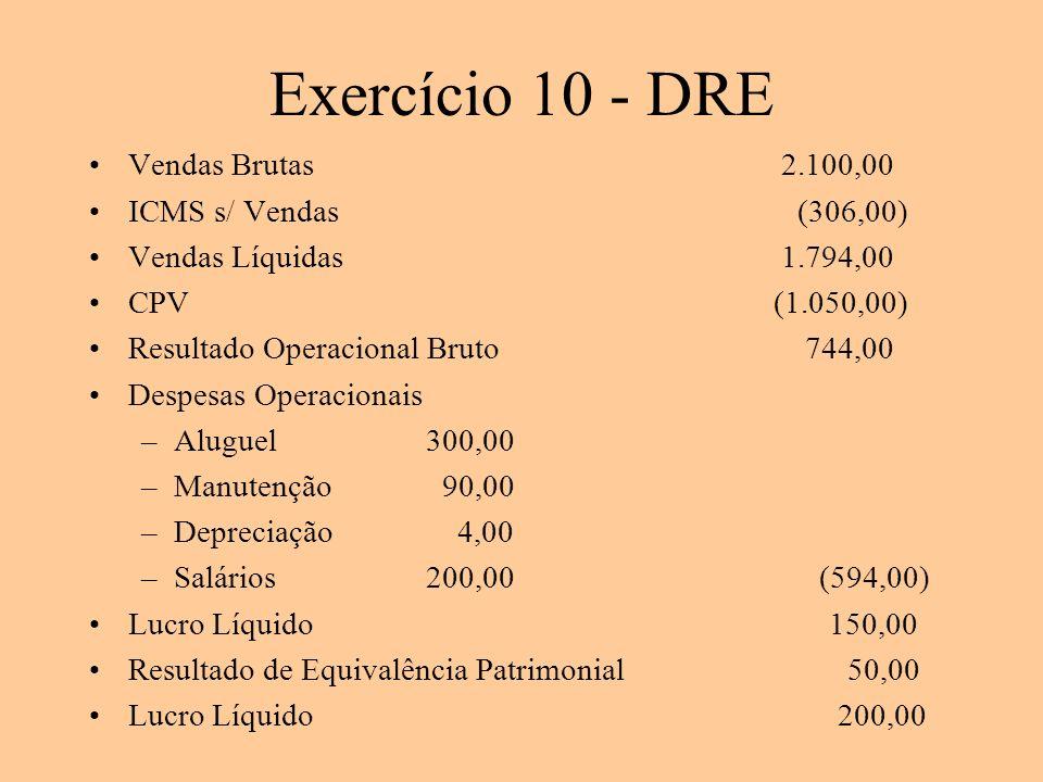 Exercício 10 - DRE Vendas Brutas 2.100,00 ICMS s/ Vendas (306,00) Vendas Líquidas 1.794,00 CPV(1.050,00) Resultado Operacional Bruto 744,00 Despesas O