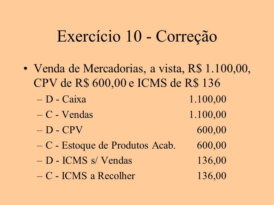 Exercício 10 - Correção Venda de Mercadorias, a vista, R$ 1.100,00, CPV de R$ 600,00 e ICMS de R$ 136 –D - Caixa1.100,00 –C - Vendas1.100,00 –D - CPV