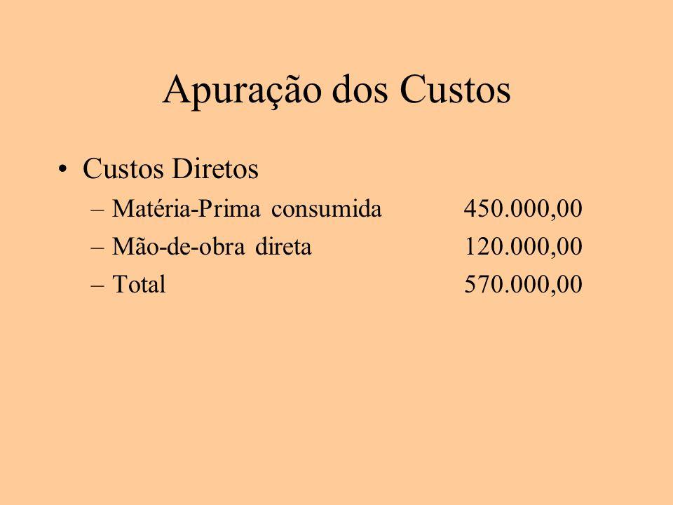 Apuração dos Custos Custos Diretos –Matéria-Prima consumida450.000,00 –Mão-de-obra direta120.000,00 –Total570.000,00