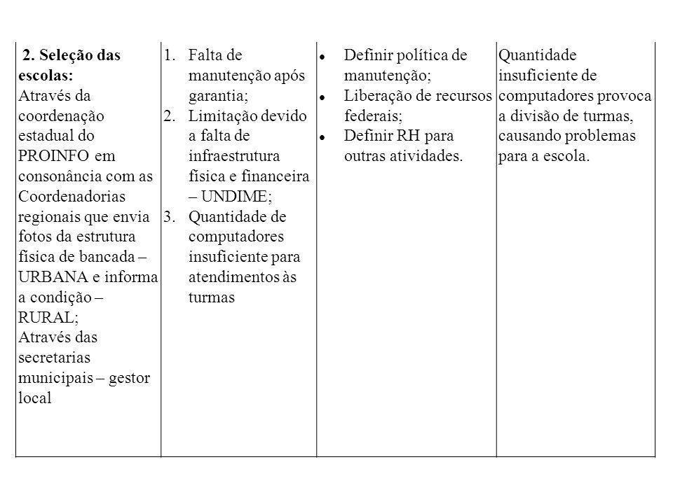 2. Seleção das escolas: Através da coordenação estadual do PROINFO em consonância com as Coordenadorias regionais que envia fotos da estrutura física