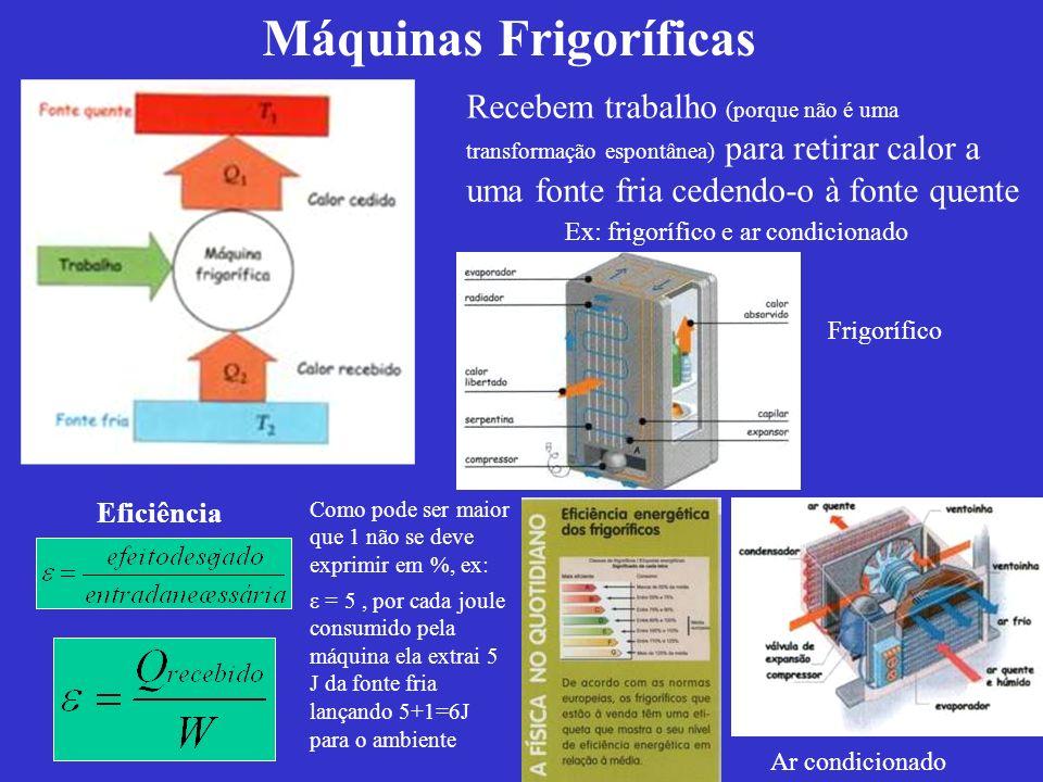 Máquinas Frigoríficas Recebem trabalho (porque não é uma transformação espontânea) para retirar calor a uma fonte fria cedendo-o à fonte quente Ex: fr