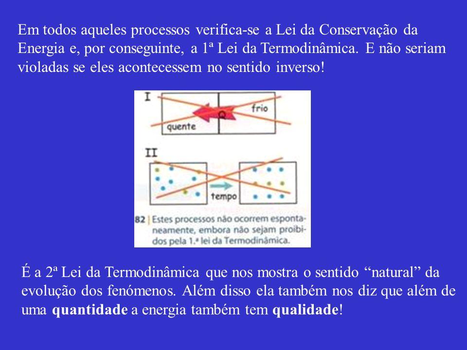 Em todos aqueles processos verifica-se a Lei da Conservação da Energia e, por conseguinte, a 1ª Lei da Termodinâmica. E não seriam violadas se eles ac