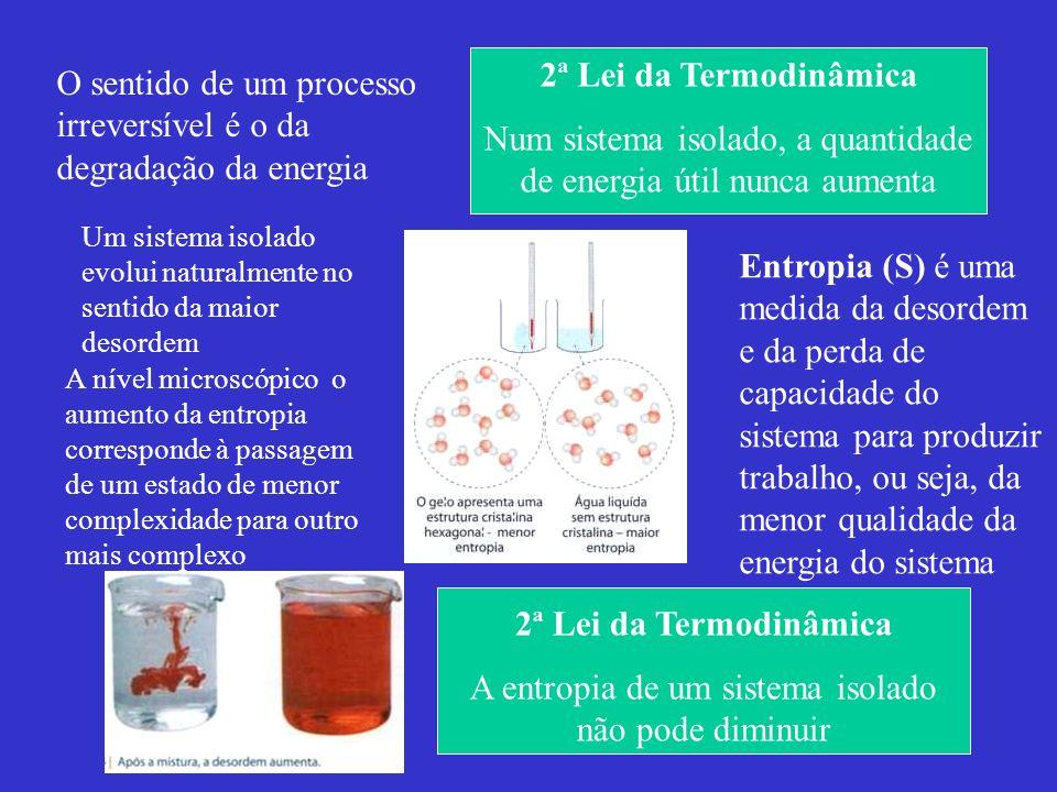 O sentido de um processo irreversível é o da degradação da energia 2ª Lei da Termodinâmica Num sistema isolado, a quantidade de energia útil nunca aum