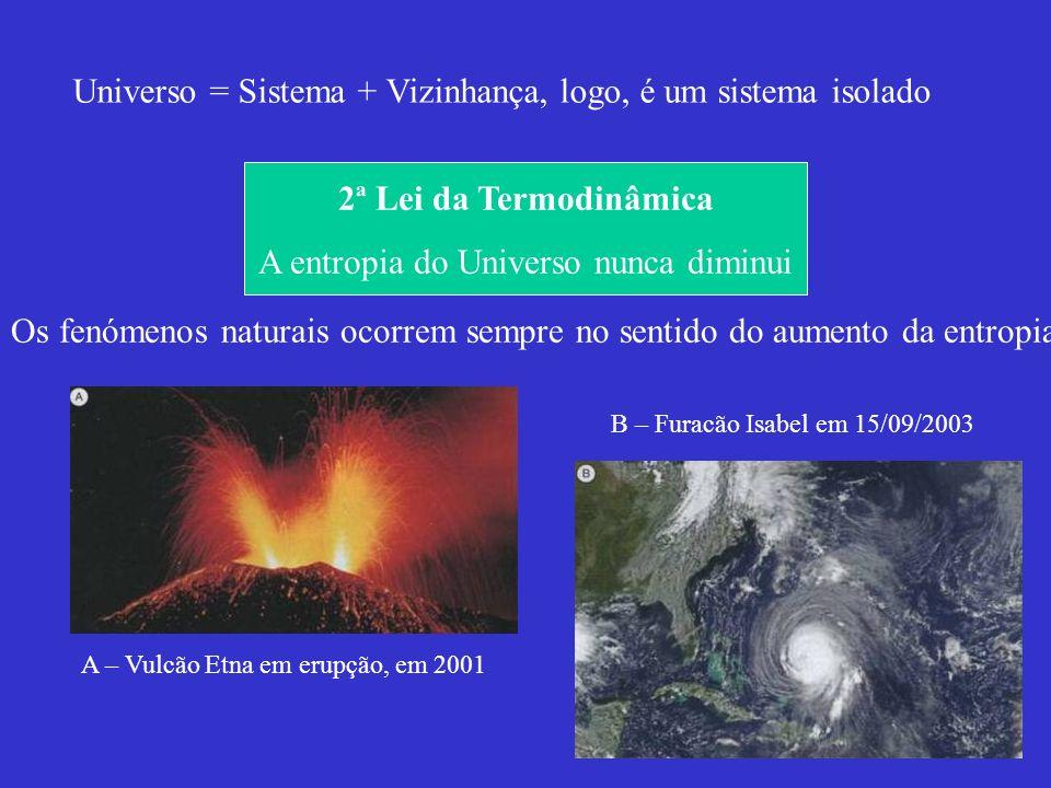 2ª Lei da Termodinâmica A entropia do Universo nunca diminui Universo = Sistema + Vizinhança, logo, é um sistema isolado Os fenómenos naturais ocorrem