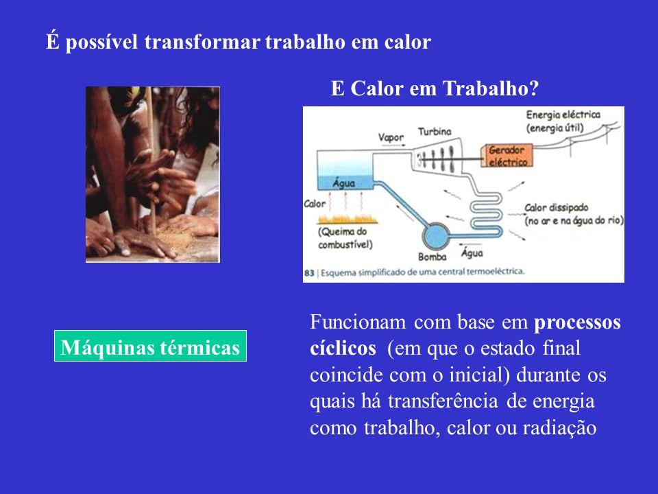 Máquinas térmicas Funcionam com base em processos cíclicos (em que o estado final coincide com o inicial) durante os quais há transferência de energia