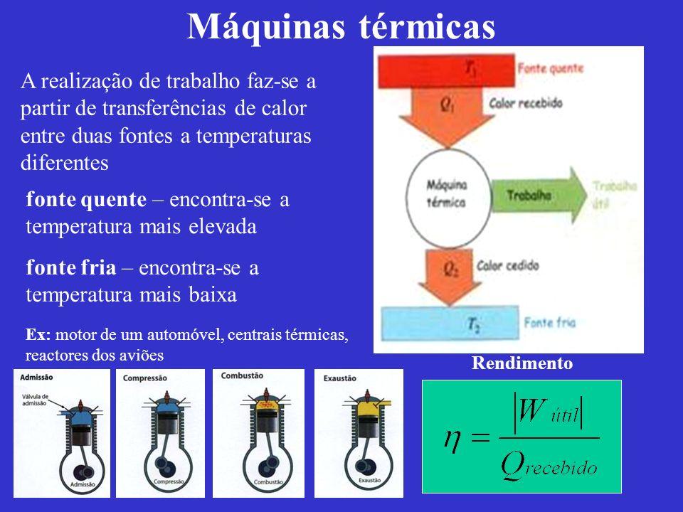Máquinas Frigoríficas Recebem trabalho (porque não é uma transformação espontânea) para retirar calor a uma fonte fria cedendo-o à fonte quente Ex: frigorífico e ar condicionado Frigorífico Ar condicionado Eficiência Como pode ser maior que 1 não se deve exprimir em %, ex: ε = 5, por cada joule consumido pela máquina ela extrai 5 J da fonte fria lançando 5+1=6J para o ambiente