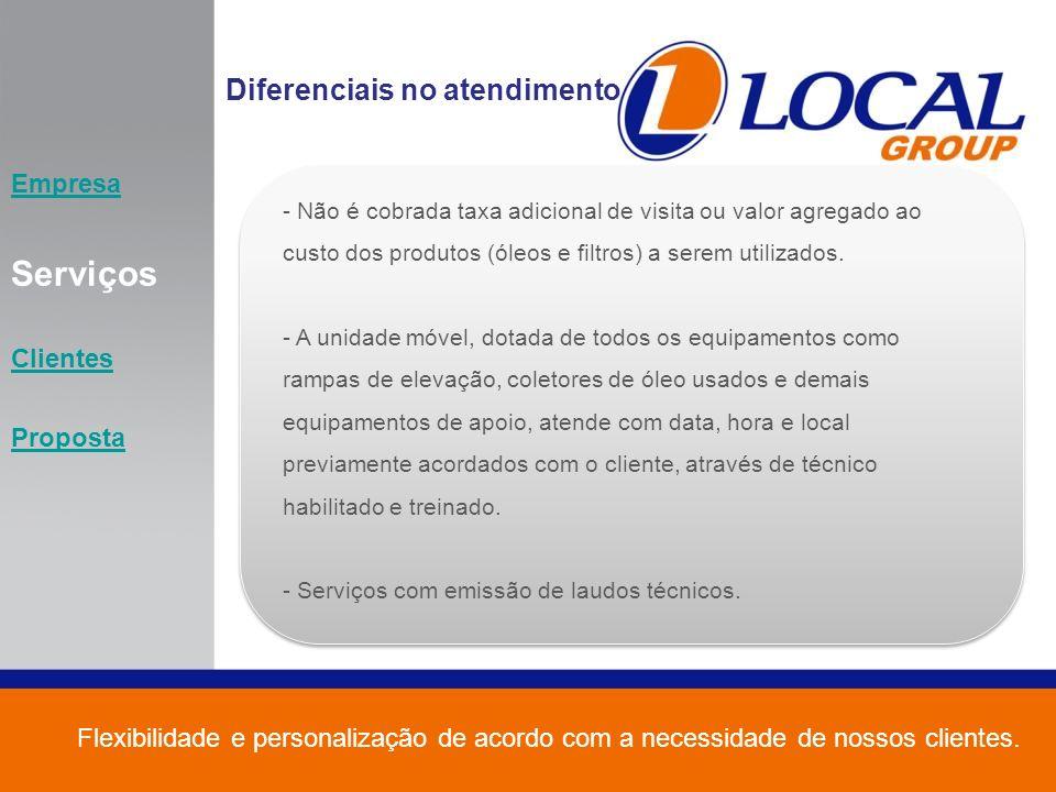 Ficha de Inspeção Veicular