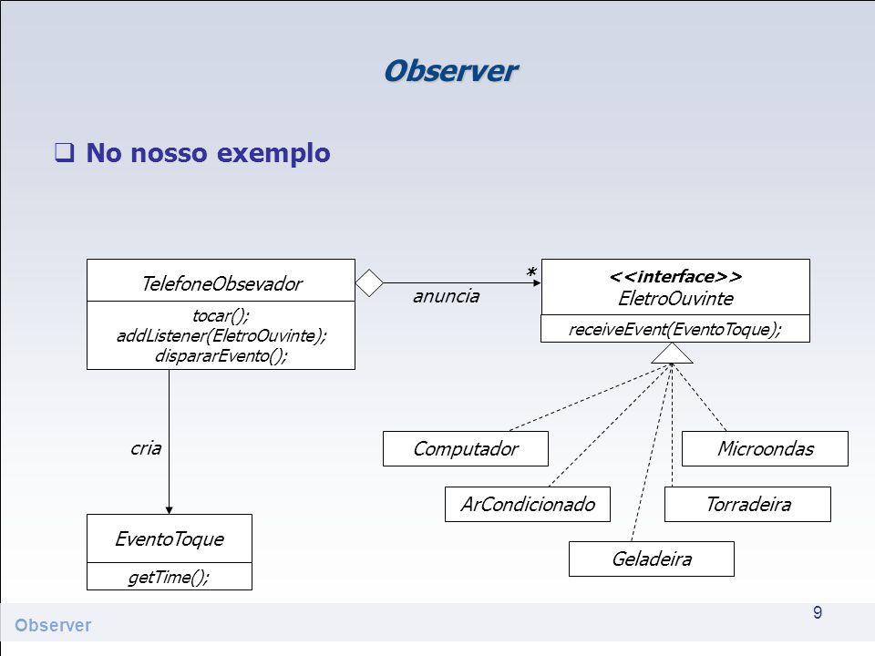 Observer No nosso exemplo 9 Observer TelefoneObsevador > EletroOuvinte tocar(); addListener(EletroOuvinte); dispararEvento(); receiveEvent(EventoToque