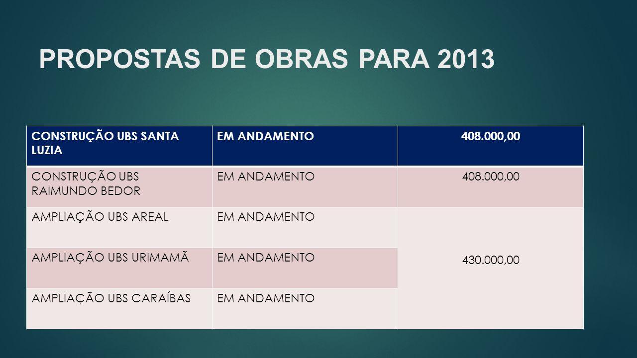 PROPOSTAS DE OBRAS PARA 2013 CONSTRUÇÃO UBS SANTA LUZIA EM ANDAMENTO408.000,00 CONSTRUÇÃO UBS RAIMUNDO BEDOR EM ANDAMENTO408.000,00 AMPLIAÇÃO UBS AREA