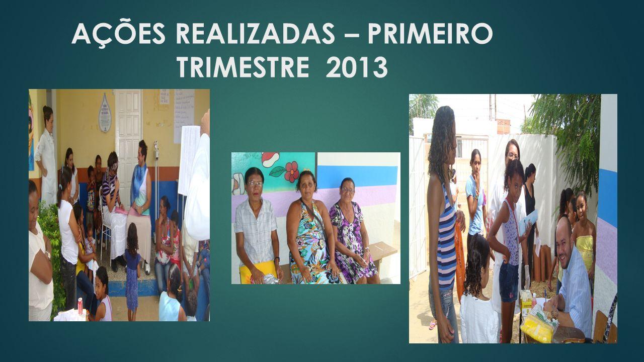 AÇÕES REALIZADAS – PRIMEIRO TRIMESTRE 2013
