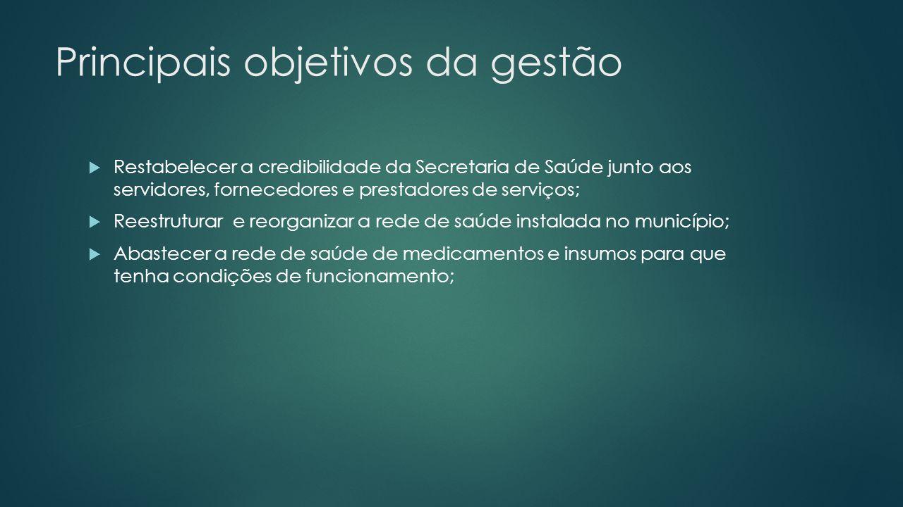 Principais objetivos da gestão Restabelecer a credibilidade da Secretaria de Saúde junto aos servidores, fornecedores e prestadores de serviços; Reest