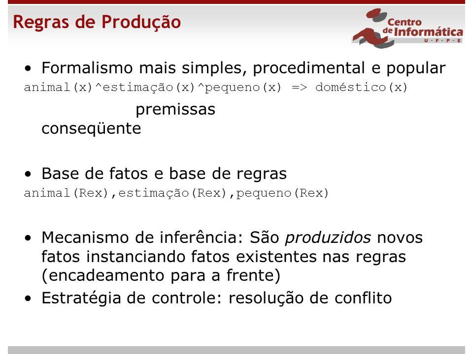 Regras de Produção Formalismo mais simples, procedimental e popular animal(x)^estimação(x)^pequeno(x) => doméstico(x) premissas conseqüente Base de fatos e base de regras animal(Rex),estimação(Rex),pequeno(Rex) Mecanismo de inferência: São produzidos novos fatos instanciando fatos existentes nas regras (encadeamento para a frente) Estratégia de controle: resolução de conflito