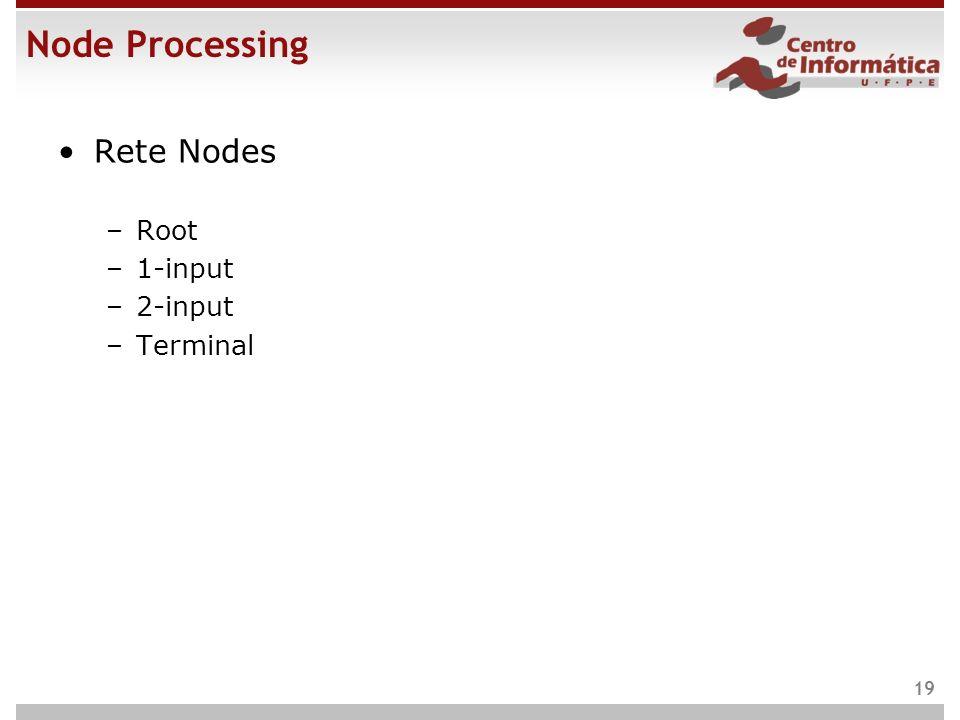 Node Processing Rete Nodes –Root –1-input –2-input –Terminal 19