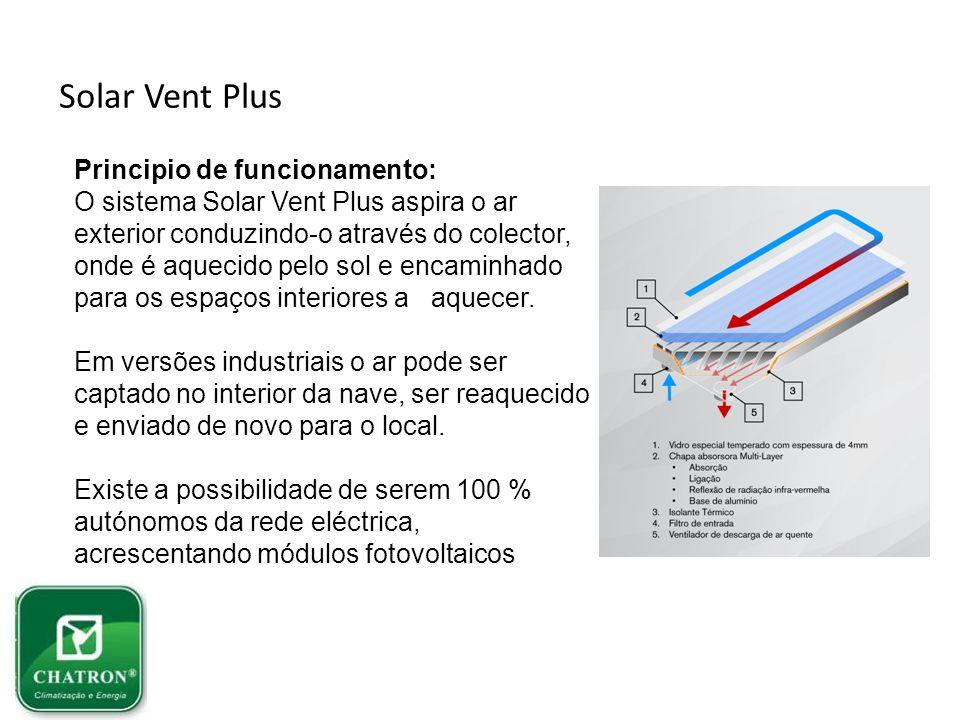 Solar Vent Plus Principio de funcionamento: O sistema Solar Vent Plus aspira o ar exterior conduzindo-o através do colector, onde é aquecido pelo sol