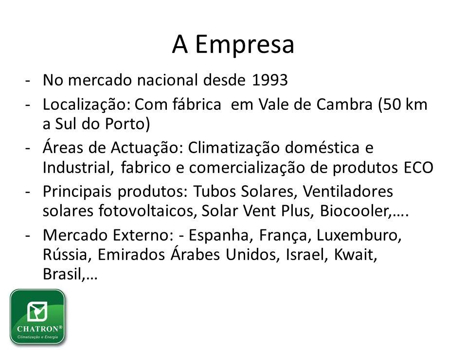 A Empresa - No mercado nacional desde 1993 -Localização: Com fábrica em Vale de Cambra (50 km a Sul do Porto) -Áreas de Actuação: Climatização domésti