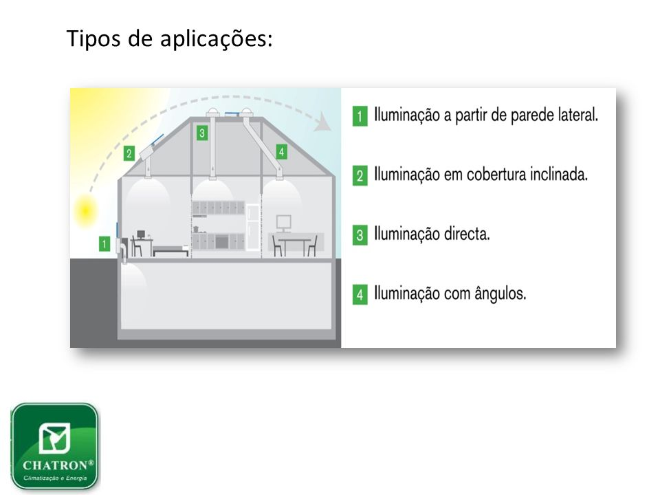 Características técnicas ModeloDimensõesMotorCaudalPainel FotovoltaicoPeso Φ A B hW A RpmM 3 /h W V Kg FVV – 1500 R250 527 637 50540 3,33 3.6801.500 40 127 FVV - 4500 R500 695 1476 6003x40 3x1,66 3.6804.500 120 2412,8 FVV – 6000 R600 790 1590 6004x40 4x1,66 3.6806.000 160 2414,4 FVV – 9000 R800 990 1645 6006x40 6x1,66 3.6809.000 240 2423 Versão Telhado