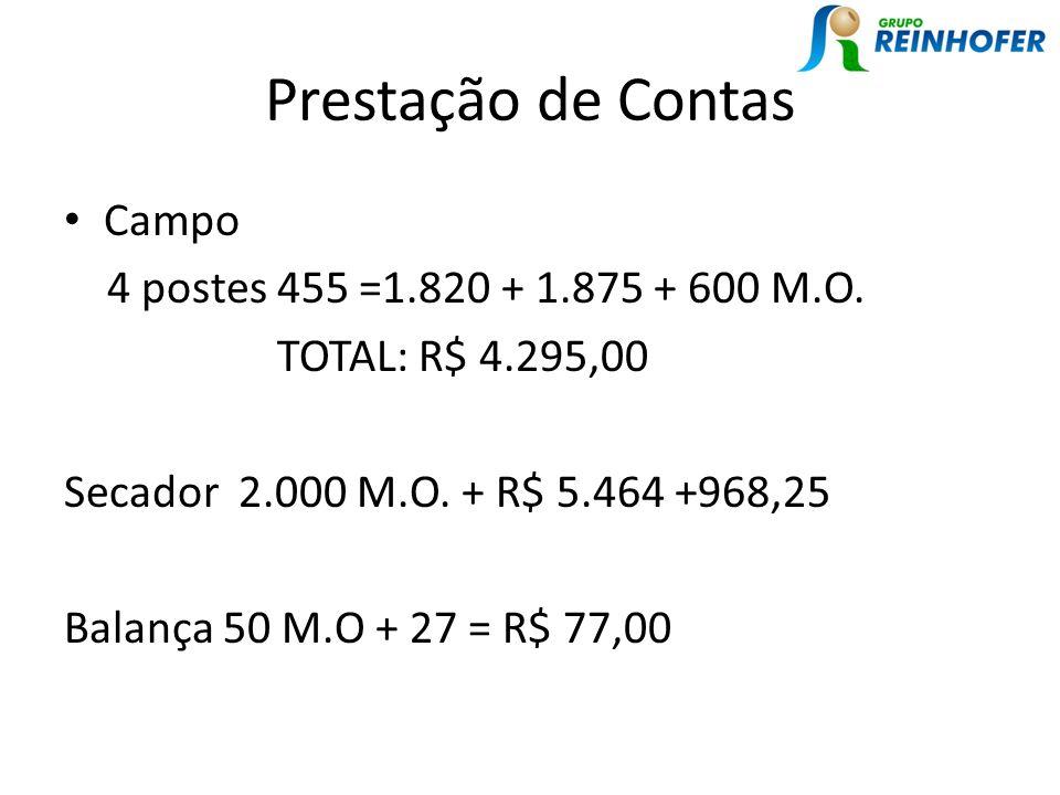 Prestação de Contas Campo 4 postes 455 =1.820 + 1.875 + 600 M.O. TOTAL: R$ 4.295,00 Secador 2.000 M.O. + R$ 5.464 +968,25 Balança 50 M.O + 27 = R$ 77,
