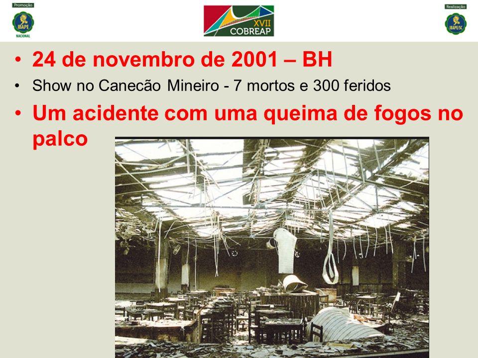 24 de novembro de 2001 – BH Show no Canecão Mineiro - 7 mortos e 300 feridos Um acidente com uma queima de fogos no palco