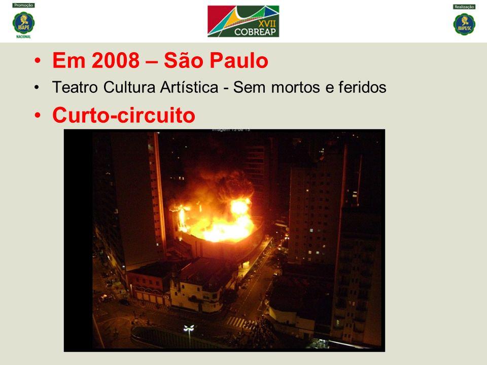 Em 2008 – São Paulo Teatro Cultura Artística - Sem mortos e feridos Curto-circuito