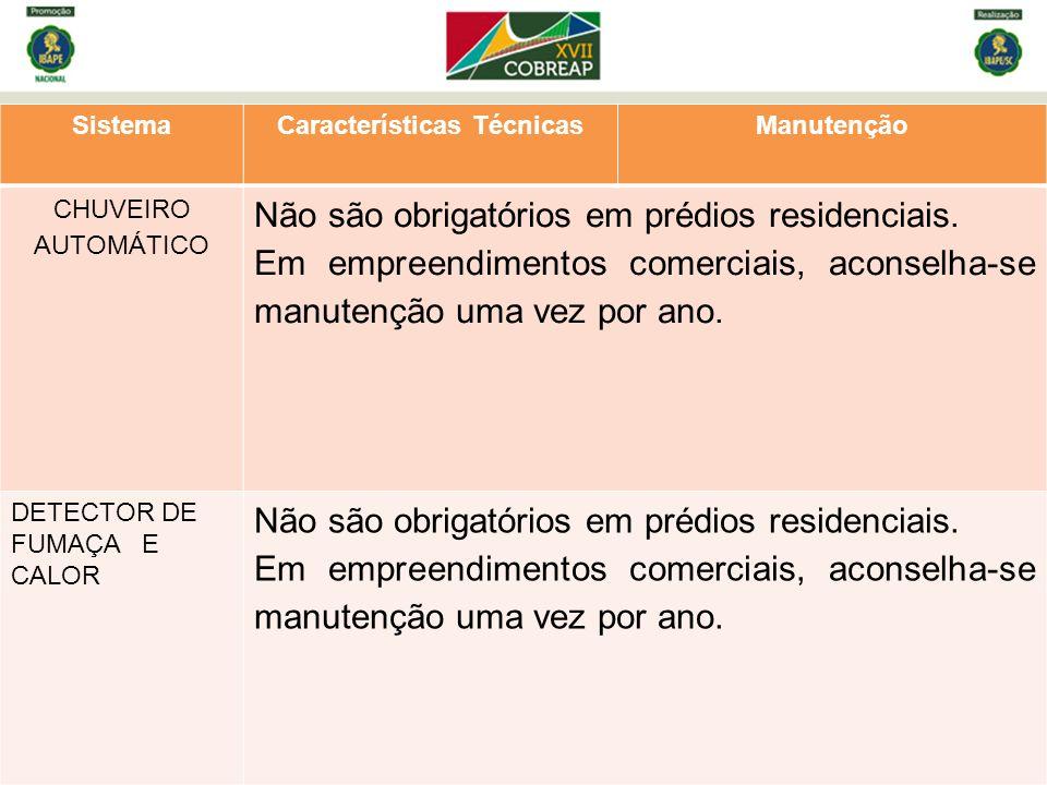 SistemaCaracterísticas TécnicasManutenção CHUVEIRO AUTOMÁTICO Não são obrigatórios em prédios residenciais.
