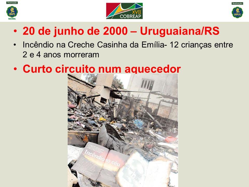 20 de junho de 2000 – Uruguaiana/RS Incêndio na Creche Casinha da Emília- 12 crianças entre 2 e 4 anos morreram Curto circuito num aquecedor