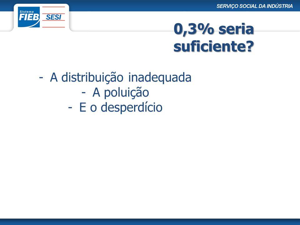 -A distribuição inadequada -A poluição -E o desperdício 0,3% seria suficiente?