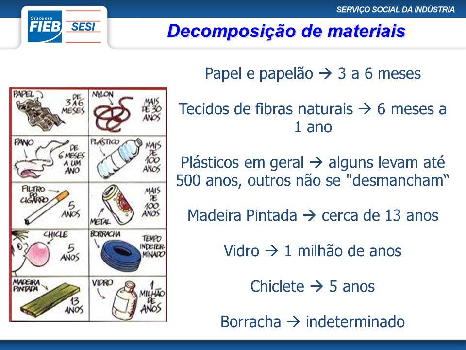 Papel e papelão 3 a 6 meses Tecidos de fibras naturais 6 meses a 1 ano Plásticos em geral alguns levam até 500 anos, outros não se