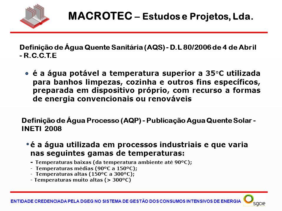 MACROTEC – Estudos e Projetos, Lda. ENTIDADE CREDENCIADA PELA DGEG NO SISTEMA DE GESTÃO DOS CONSUMOS INTENSIVOS DE ENERGIA Definição de Água Quente Sa