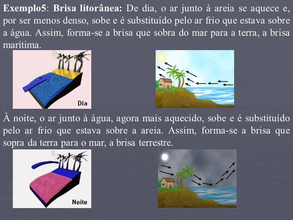 Exemplo5: Brisa litorânea: De dia, o ar junto à areia se aquece e, por ser menos denso, sobe e é substituído pelo ar frio que estava sobre a água. Ass